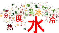 The image for Beginner I Chinese: Class #6